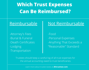 How to Get Reimbursed as Trustee