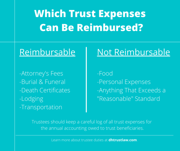 A chart showing which trust expenses can be reimbursed