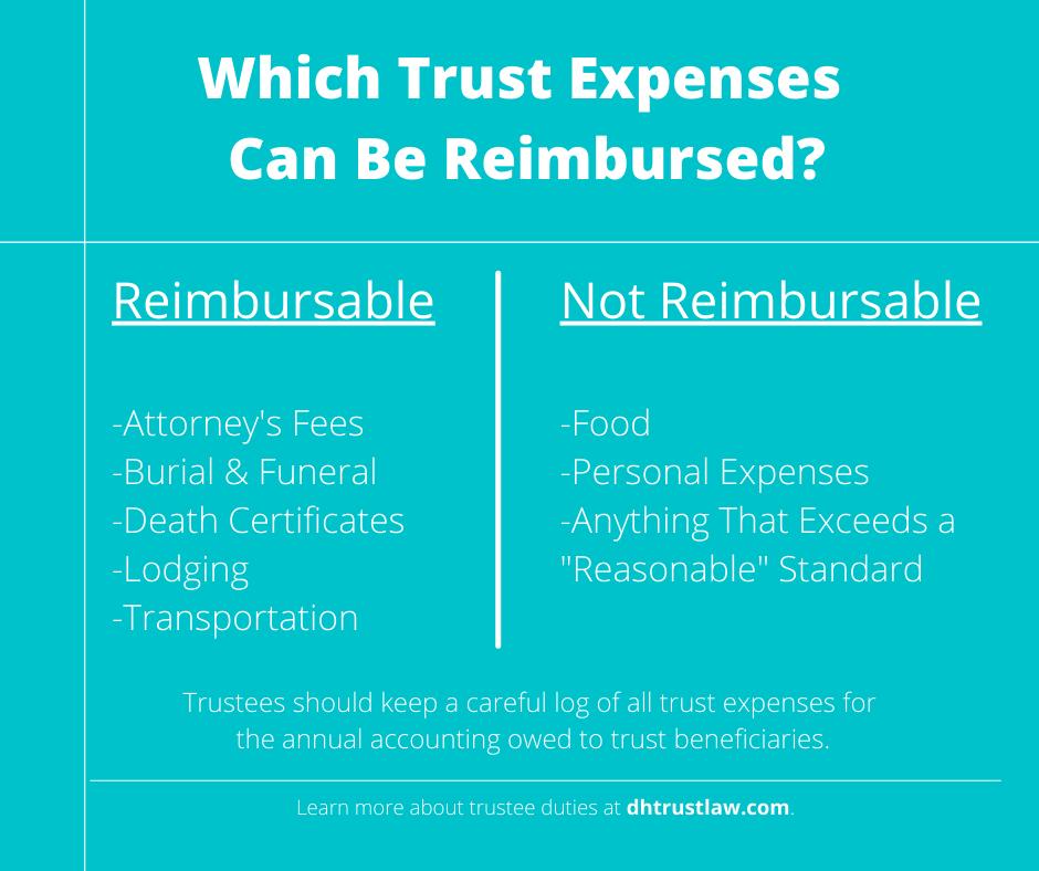 How to Get Reimbursed as Trustee