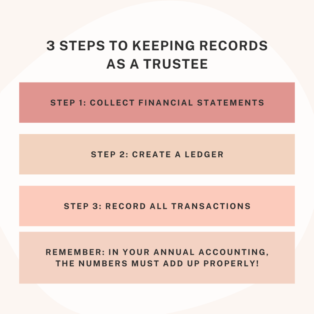 Understanding Your Trustee Duties