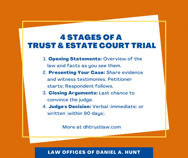 4 Stages of Trust & Estate Court trial