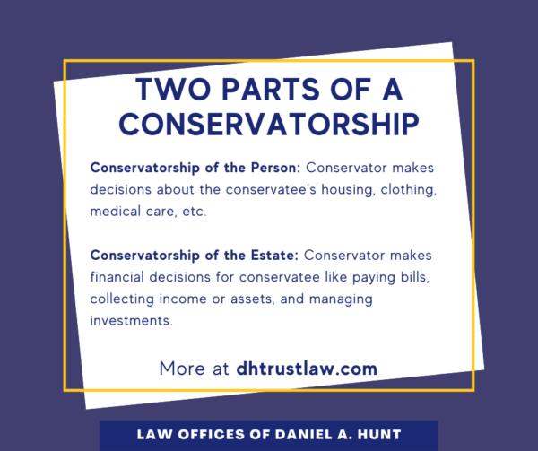 2 Parts of a Conservatorship
